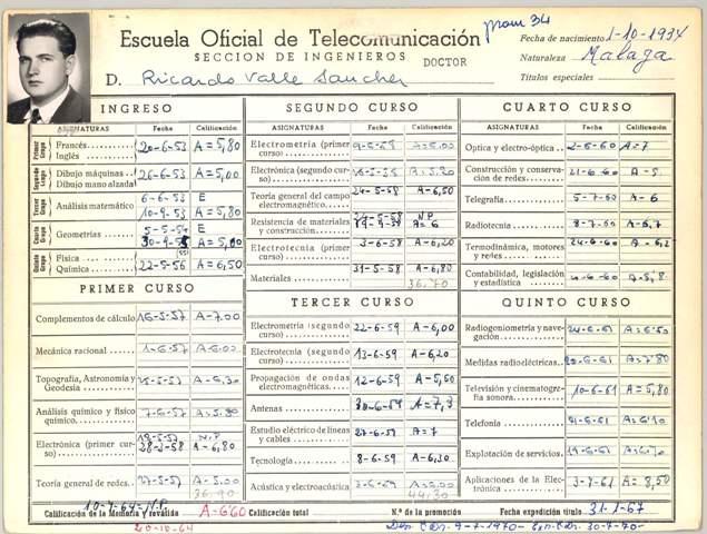 expediente académico de Ricardo Valle Sánchez   archivo etsit upm