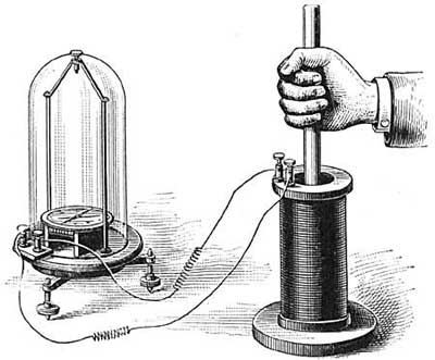 ilustración procendente de 'The Project Gutenberg e-book of general science' (2005)